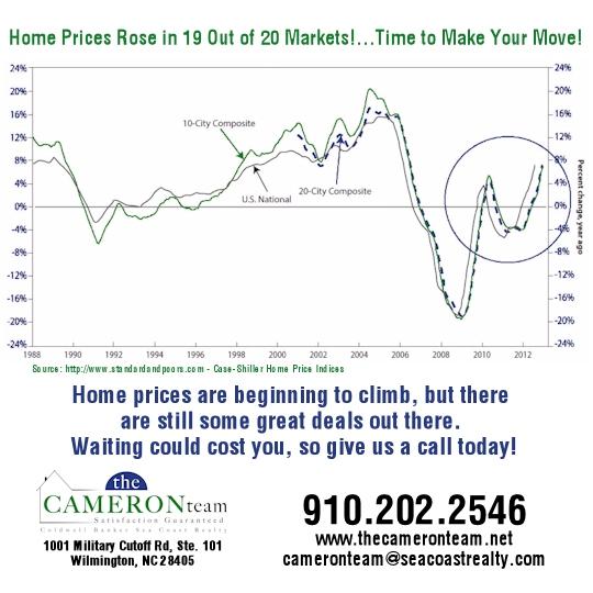 the-cameron-team-case-shiller-home-price-indices
