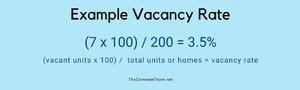 Example Vacancy Rate